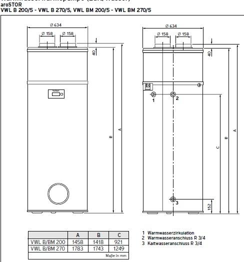vaillant warmwasserw rmepumpe arostor vwl b 290 4 und vwl bm 290 4 haustechnik j denberg. Black Bedroom Furniture Sets. Home Design Ideas