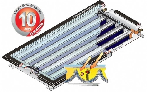 Solarfocus Cpc Kollektor Preis : cpc haustechnik j denberg ~ Frokenaadalensverden.com Haus und Dekorationen