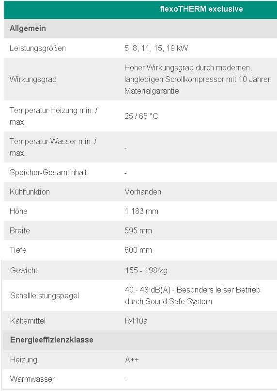 Berühmt Betrieb Eines Wohnkessels Galerie - Der Schaltplan - greigo.com