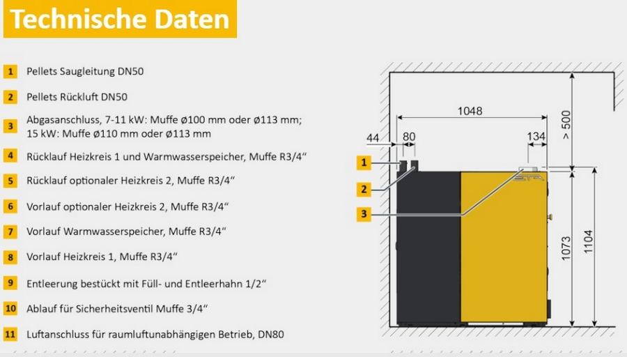 Charmant Betrieb Des Hochdruckkessels Fotos - Der Schaltplan ...
