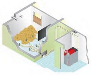 solarfocus saugsonde haustechnik j denberg. Black Bedroom Furniture Sets. Home Design Ideas
