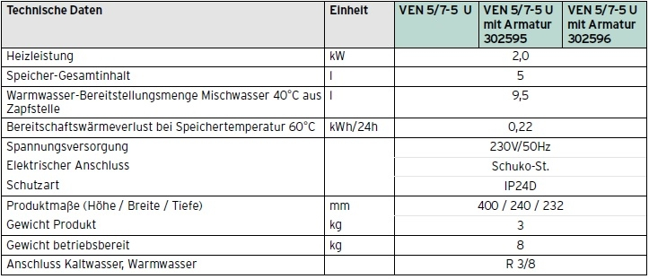 vaillant elektro warmwasserspeicher elostor plus ven 5 7 5 u mit ohne armatur haustechnik. Black Bedroom Furniture Sets. Home Design Ideas